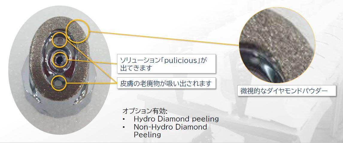 pulicious ピーリング+Eポレーション+LED+エアーブラシ